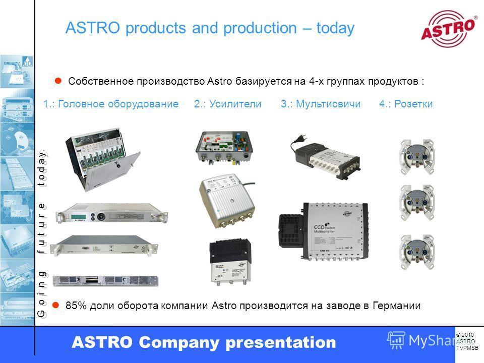 G o i n g f u t u r e t o d a y. © 2010 ASTRO TVPMSB ASTRO Company presentation Собственное производство Astro базируется на 4-х группах продуктов : 85% доли оборота компании Astro производится на заводе в Германии 4.: Розетки ASTRO products and prod
