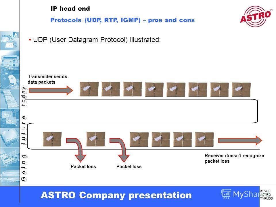 G o i n g f u t u r e t o d a y. © 2010 ASTRO TVPMSB ASTRO Company presentation UDP (User Datagram Protocol) illustrated: Packet loss Transmitter sends data packets Receiver doesnt recognize packet loss Protocols (UDP, RTP, IGMP) – pros and cons IP h