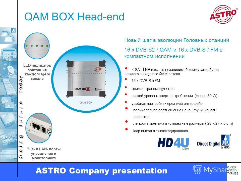 G o i n g f u t u r e t o d a y. © 2010 ASTRO TVPMSB ASTRO Company presentation QAM BOX Head-end Bus- и LAN- порты управления и мониторинга Новый шаг в эволюции Головных станций 16 x DVB-S2 / QAM и 16 x DVB-S / FM в компактном исполнении 4 SAT LNB вх