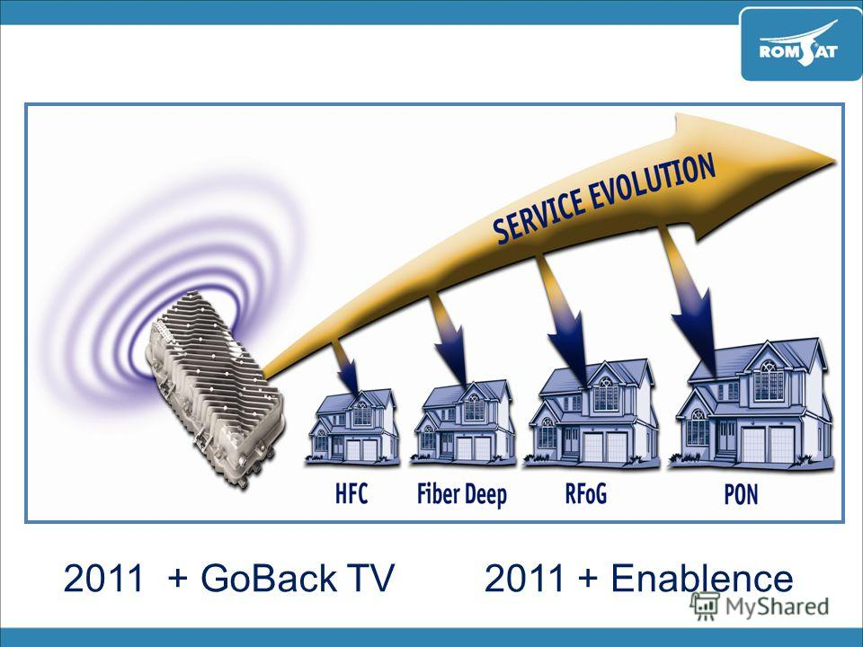 2011 + GoBack TV2011 + Enablence