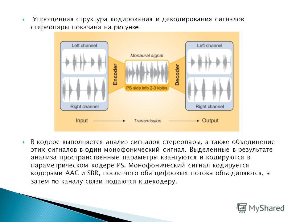 Упрощенная структура кодирования и декодирования сигналов стереопары показана на рис унке В кодере выполняется анализ сигналов стереопары, а также объединение этих сигналов в один монофонический сигнал. Выделенные в результате анализа пространственны