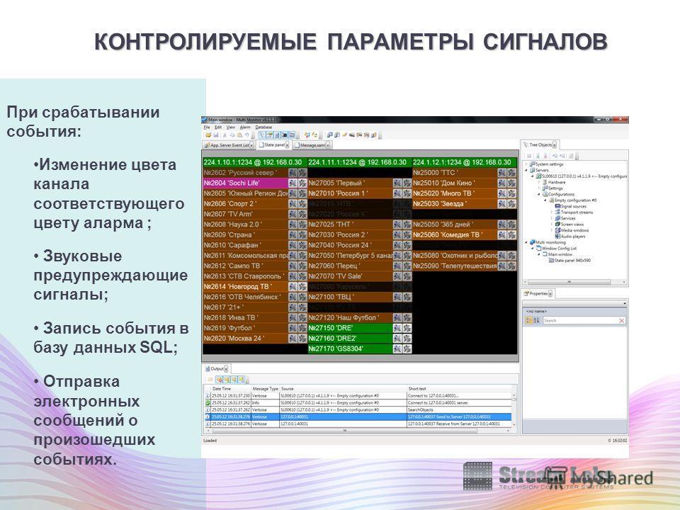 При срабатывании события: Изменение цвета канала соответствующего цвету аларма ; Звуковые предупреждающие сигналы; Запись события в базу данных SQL; Отправка электронных сообщений о произошедших событиях. КОНТРОЛИРУЕМЫЕ ПАРАМЕТРЫ СИГНАЛОВ