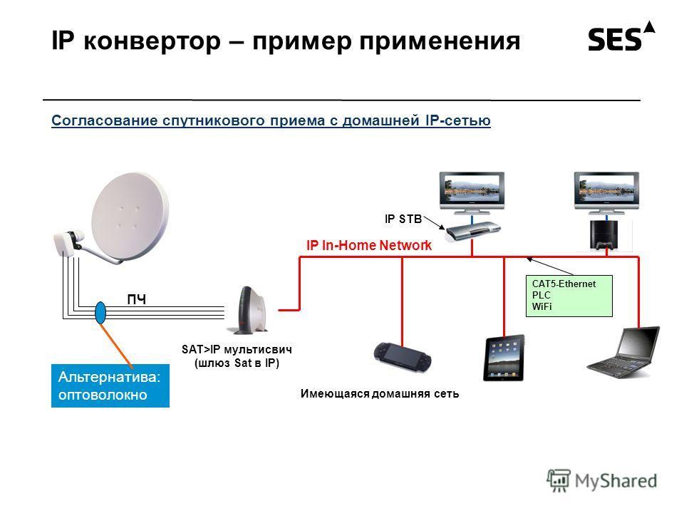 IP конвертор – пример применения Согласование спутникового приема с домашней IP-сетью ПЧ IP In-Home Network Альтернатива: оптоволокно SAT>IP мультисвич (шлюз Sat в IP) IP STB CAT5-Ethernet PLC WiFi Имеющаяся домашняя сеть