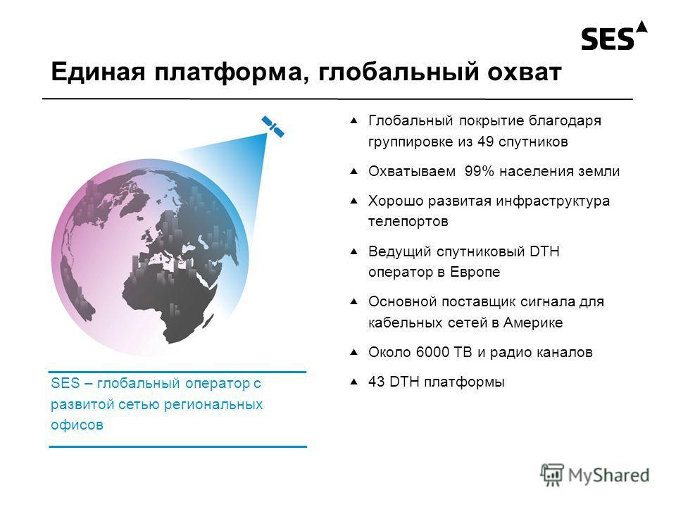 SES – глобальный оператор с развитой сетью региональных офисов Единая платформа, глобальный охват Глобальный покрытие благодаря группировке из 49 спутников Охватываем 99% населения земли Хорошо развитая инфраструктура телепортов Ведущий спутниковый D