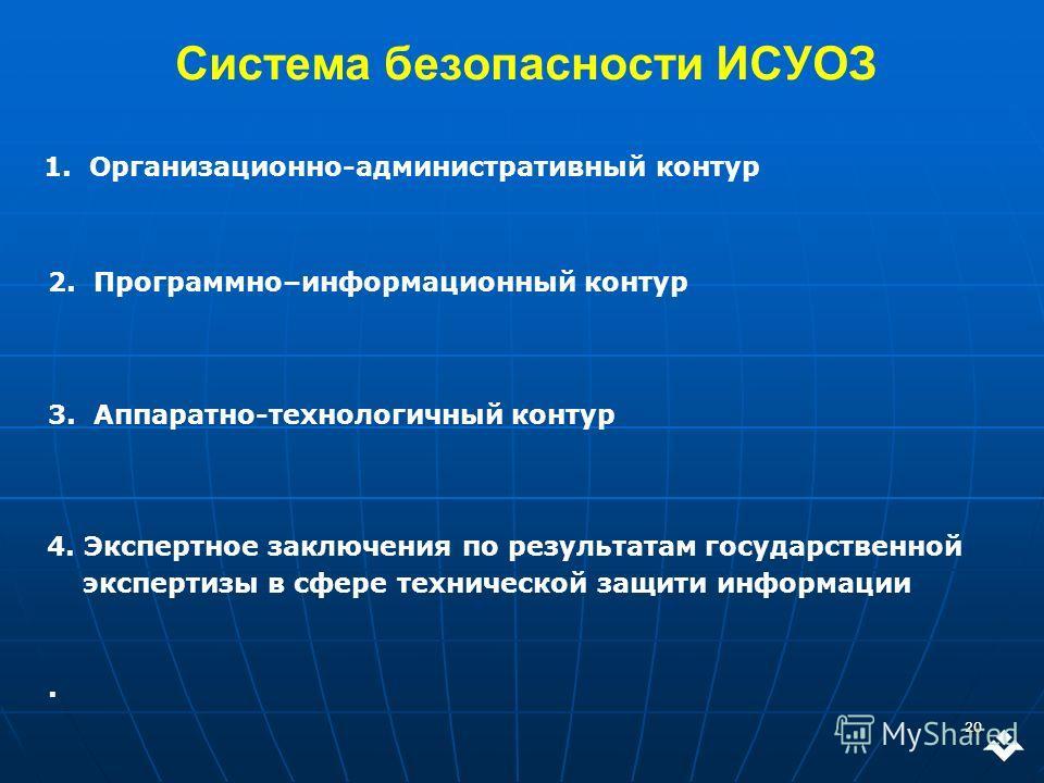 2020 Система безопасности ИСУОЗ 1. Организационно-административный контур 2. Программно–информационный контур 3. Аппаратно-технологичный контур 4. Экспертное заключения по результатам государственной экспертизы в сфере технической защити информации.
