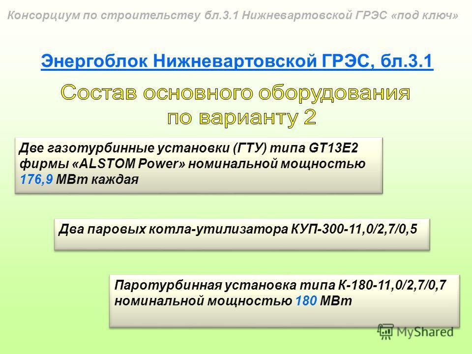 Объем инвестиций – 16 900 млн.руб., с НДС Удельные капитальные вложения – 1250 долл./кВт Объем инвестиций – 16 900 млн.руб., с НДС Удельные капитальные вложения – 1250 долл./кВт Дисконтированный чистый поток (NPV) - 4 827,4 млн.руб. EBITDA margin – 4