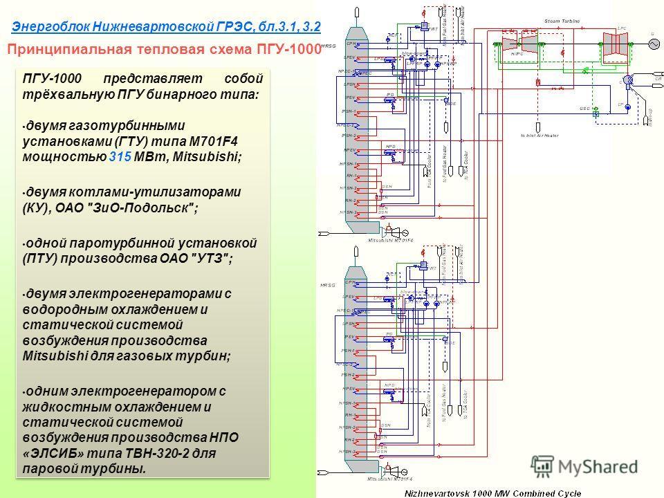 Энергоблок Нижневартовской ГРЭС, бл.3.1, 3.2 Консорциум по строительству бл.3.1 Нижневартовской ГРЭС «под ключ»