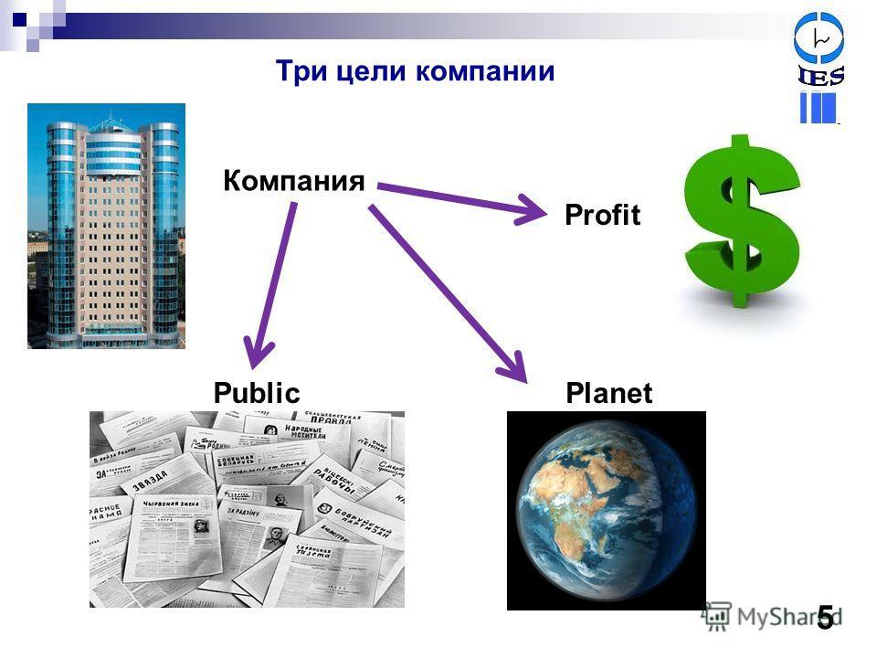 Компания Planet Profit Три цели компании Public 5