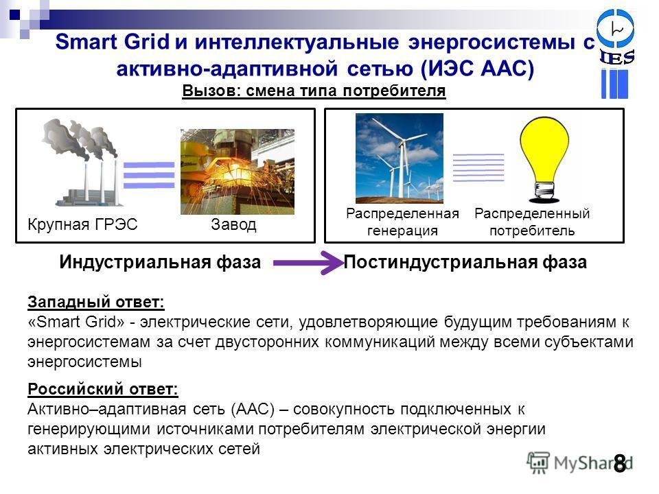 Smart Grid и интеллектуальные энергосистемы с активно-адаптивной сетью (ИЭС ААС) 8 Крупная ГРЭСЗавод Распределенная генерация Распределенный потребитель Вызов: смена типа потребителя Российский ответ: Активно–адаптивная сеть (ААС) – совокупность подк