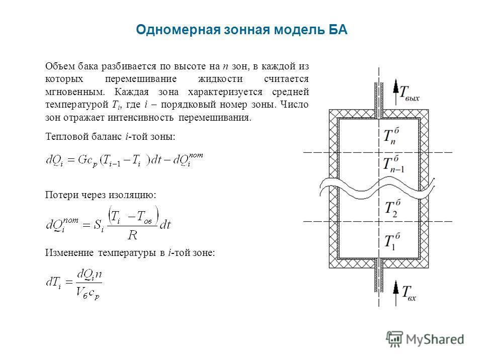 Одномерная зонная модель БА Объем бака разбивается по высоте на n зон, в каждой из которых перемешивание жидкости считается мгновенным. Каждая зона характеризуется средней температурой Т i, где i – порядковый номер зоны. Число зон отражает интенсивно
