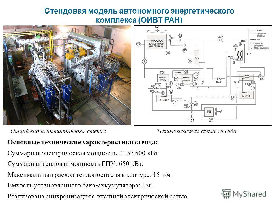 Стендовая модель автономного энергетического комплекса (ОИВТ РАН) АГ-200 кВт (ЯМЗ-240) АГ1-315 кВт (ЯМЗ-8401) Общий вид испытательного стендаТехнологическая схема стенда Основные технические характеристики стенда: Суммарная электрическая мощность ГПУ