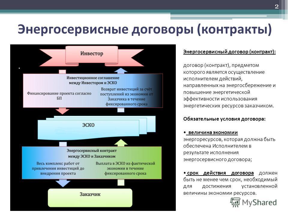 Энергосервисные договоры (контракты) 2 Энергосервисный договор (контракт): договор (контракт), предметом которого является осуществление исполнителем действий, направленных на энергосбережение и повышение энергетической эффективности использования эн