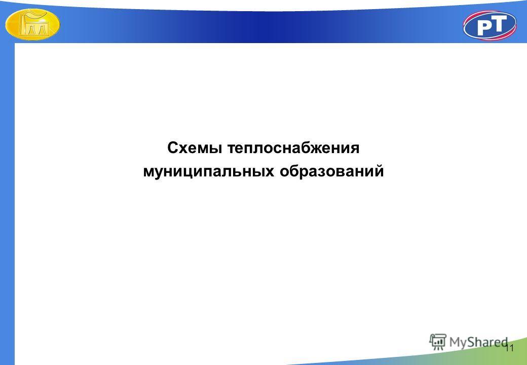 Инвестиционные программы теплоснабжающих организаций 11 Схемы теплоснабжения муниципальных образований