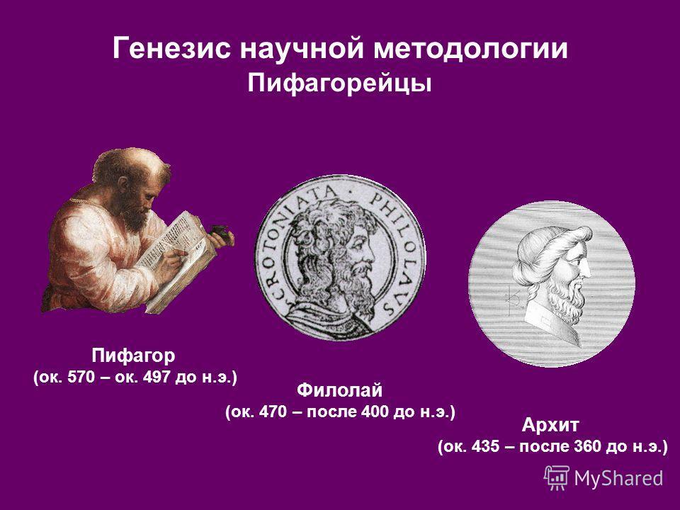Генезис научной методологии Пифагорейцы Пифагор (ок. 570 – ок. 497 до н.э.) Архит (ок. 435 – после 360 до н.э.) Филолай (ок. 470 – после 400 до н.э.)