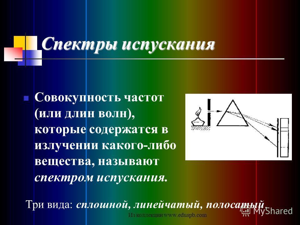 Спектры испускания Совокупность частот (или длин волн), которые содержатся в излучении какого-либо вещества, называют спектром испускания. Три вида: сплошной, линейчатый, полосатый. Из коллекции www.eduspb.com