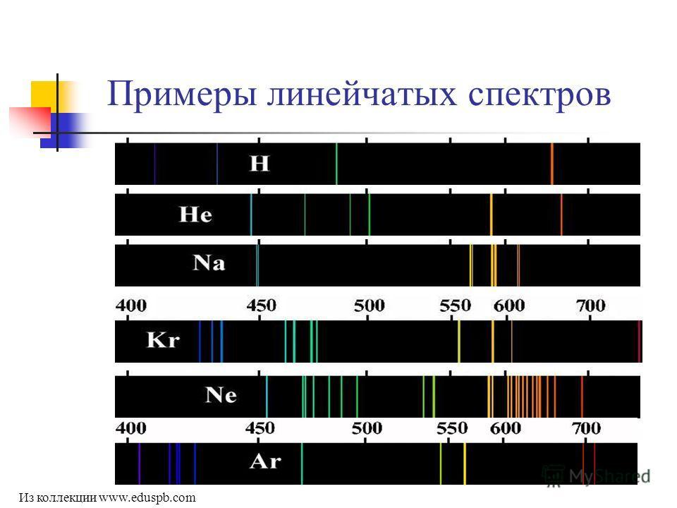 Примеры линейчатых спектров Из коллекции www.eduspb.com