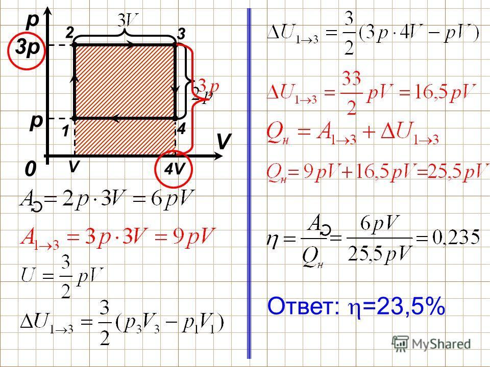 p 0 V 1 2 3 4 p 3p3p V 4V4V Ответ: =23,5%