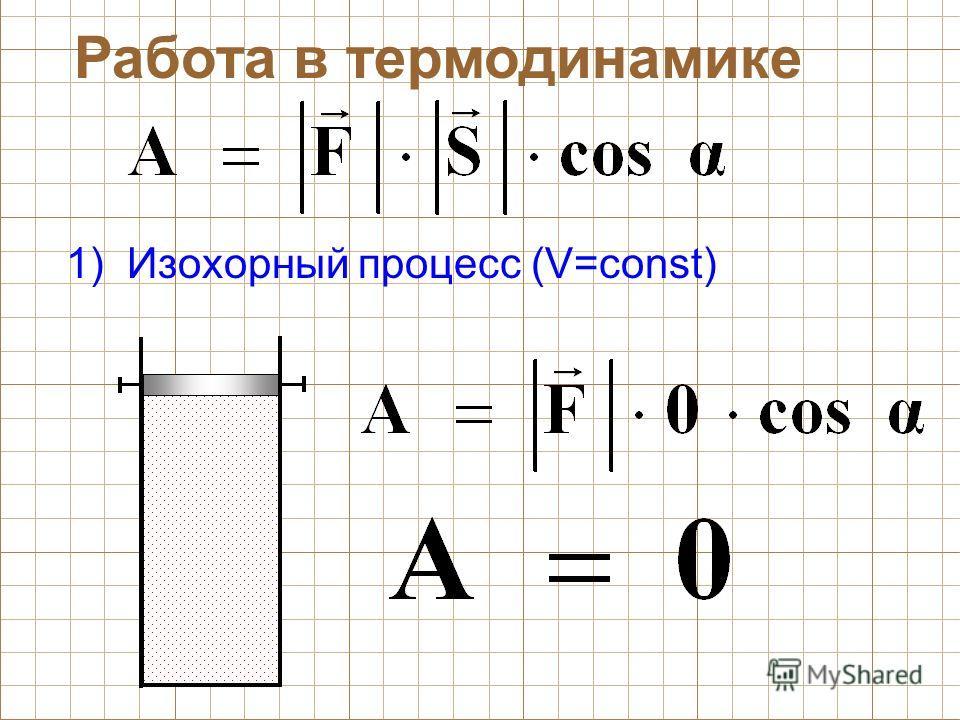 Работа в термодинамике 1) Изохорный процесс (V=const)