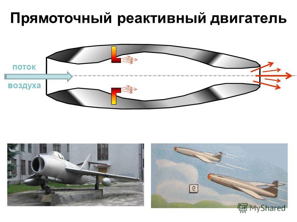 Прямоточный реактивный двигатель поток воздуха