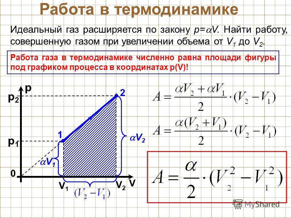 Идеальный газ расширяется по закону р= V. Найти работу, совершенную газом при увеличении объема от V 1 до V 2. Работа в термодинамике p 0 V V2 V2 V1V1 2 1 p1p1 p2p2 V 2 V 1 Работа газа в термодинамике численно равна площади фигуры под графиком процес
