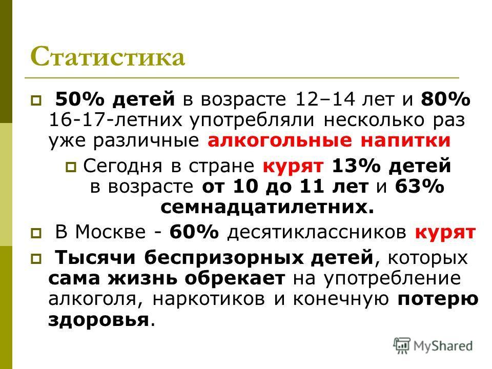 Статистика 50% детей в возрасте 12–14 лет и 80% 16-17-летних употребляли несколько раз уже различные алкогольные напитки Сегодня в стране курят 13% детей в возрасте от 10 до 11 лет и 63% семнадцатилетних. В Москве - 60% десятиклассников курят Тысячи