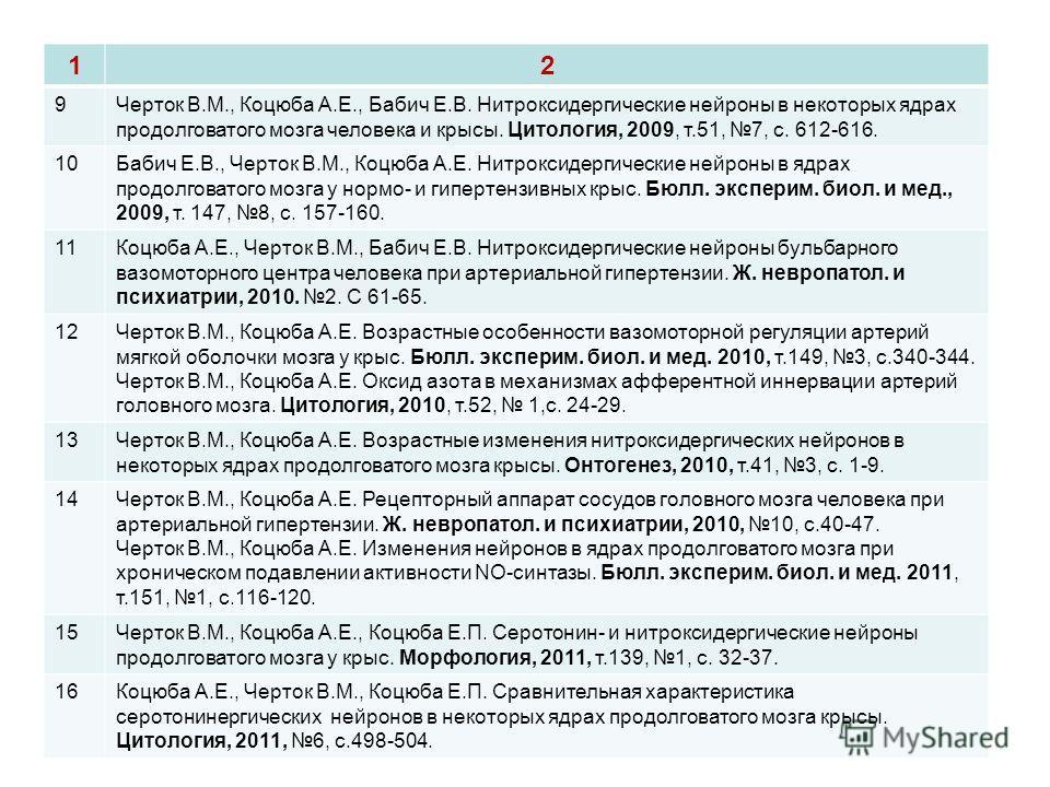12 9Черток В.М., Коцюба А.Е., Бабич Е.В. Нитроксидергические нейроны в некоторых ядрах продолговатого мозга человека и крысы. Цитология, 2009, т.51, 7, с. 612-616. 10Бабич Е.В., Черток В.М., Коцюба А.Е. Нитроксидергические нейроны в ядрах продолговат