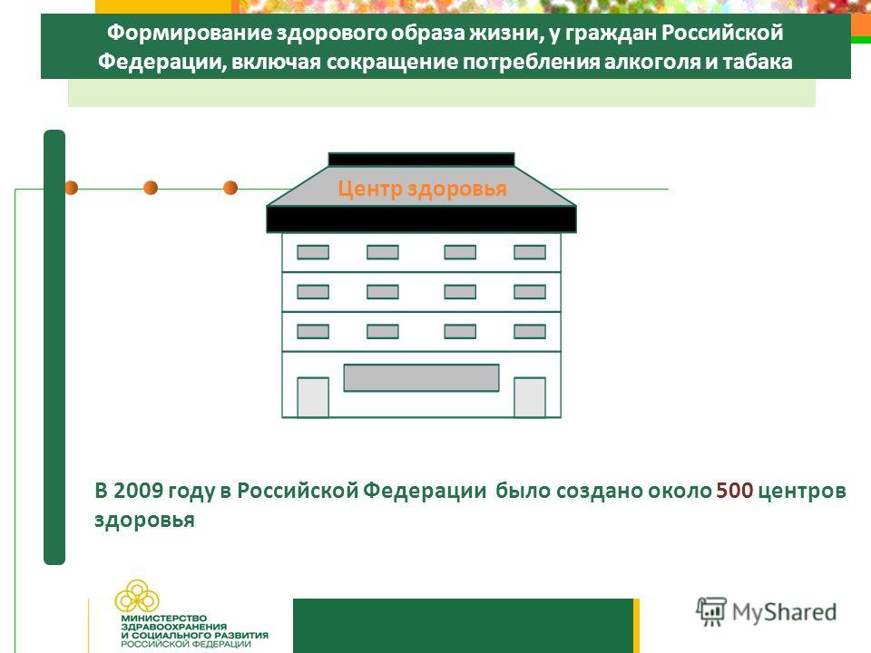 Центр здоровья Формирование здорового образа жизни, у граждан Российской Федерации, включая сокращение потребления алкоголя и табака В 2009 году в Российской Федерации было создано около 500 центров здоровья