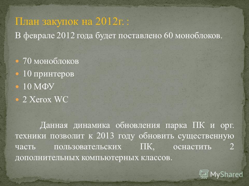 План закупок на 2012г. : В феврале 2012 года будет поставлено 60 моноблоков. 70 моноблоков 10 принтеров 10 МФУ 2 Xerox WC Данная динамика обновления парка ПК и орг. техники позволит к 2013 году обновить существенную часть пользовательских ПК, оснасти
