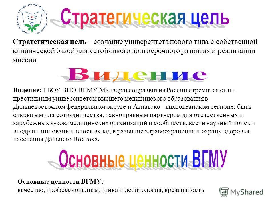 Видение: ГБОУ ВПО ВГМУ Минздравсоцразвития России стремится стать престижным университетом высшего медицинского образования в Дальневосточном федеральном округе и Азиатско - тихоокеанском регионе; быть открытым для сотрудничества, равноправным партне