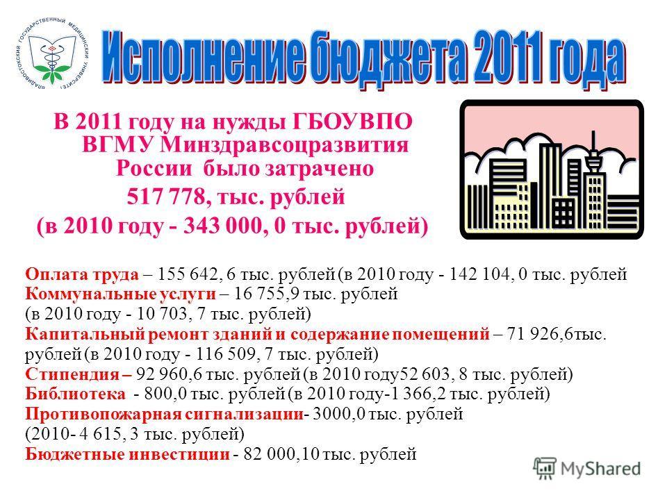 В 2011 году на нужды ГБОУВПО ВГМУ Минздравсоцразвития России было затрачено 517 778, тыс. рублей (в 2010 году - 343 000, 0 тыс. рублей) Оплата труда – 155 642, 6 тыс. рублей (в 2010 году - 142 104, 0 тыс. рублей Коммунальные услуги – 16 755,9 тыс. ру