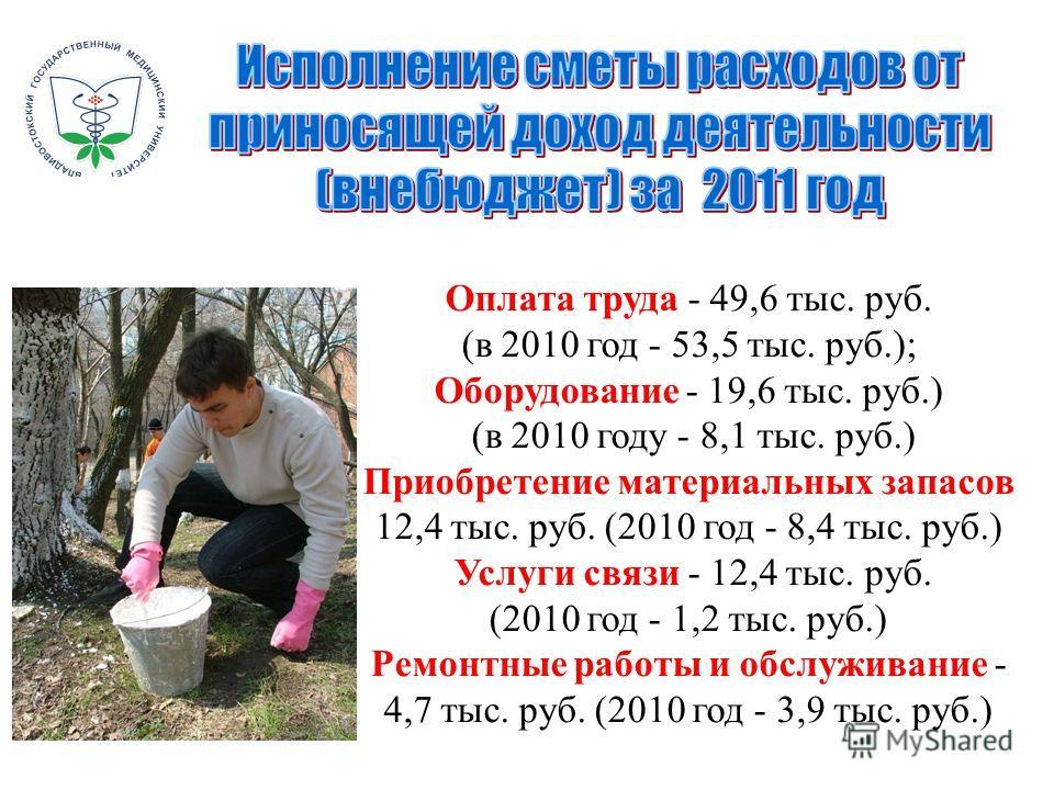 Оплата труда - 49,6 тыс. руб. (в 2010 год - 53,5 тыс. руб.); Оборудование - 19,6 тыс. руб.) (в 2010 году - 8,1 тыс. руб.) Приобретение материальных запасов 12,4 тыс. руб. (2010 год - 8,4 тыс. руб.) Услуги связи - 12,4 тыс. руб. (2010 год - 1,2 тыс. р