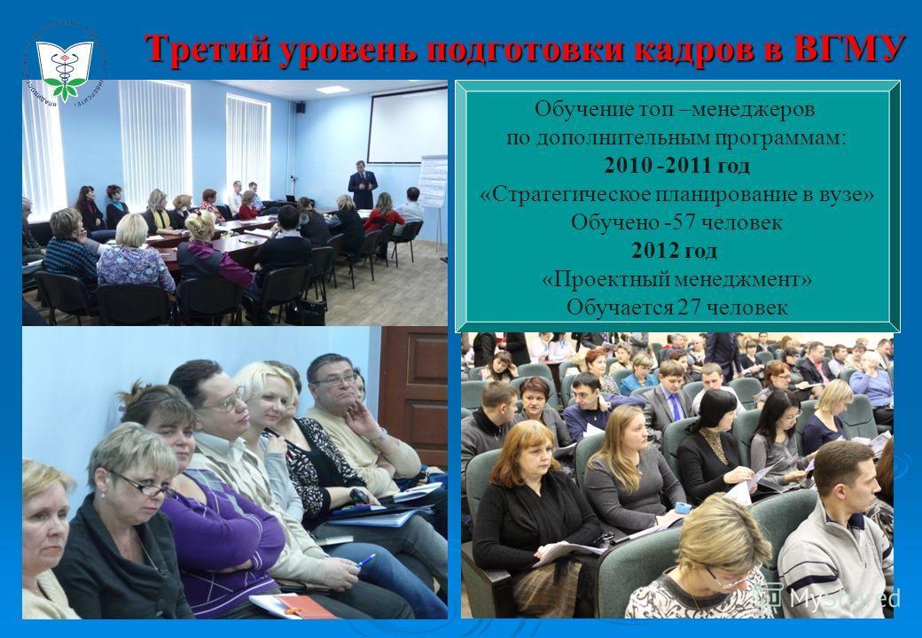 Третий уровень подготовки кадров в ВГМУ Обучение топ –менеджеров по дополнительным программам: 2010 -2011 год «Стратегическое планирование в вузе» Обучено -57 человек 2012 год «Проектный менеджмент» Обучается 27 человек
