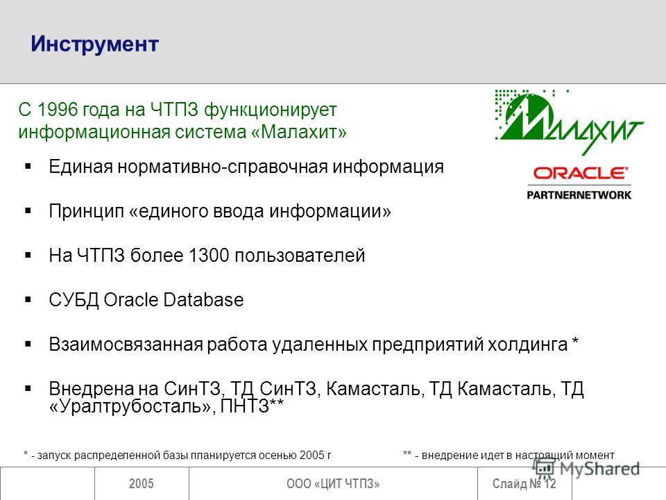 Слайд 122005ООО «ЦИТ ЧТПЗ» Инструмент Единая нормативно-справочная информация Принцип «единого ввода информации» На ЧТПЗ более 1300 пользователей СУБД Oracle Database Взаимосвязанная работа удаленных предприятий холдинга * Внедрена на СинТЗ, ТД СинТЗ