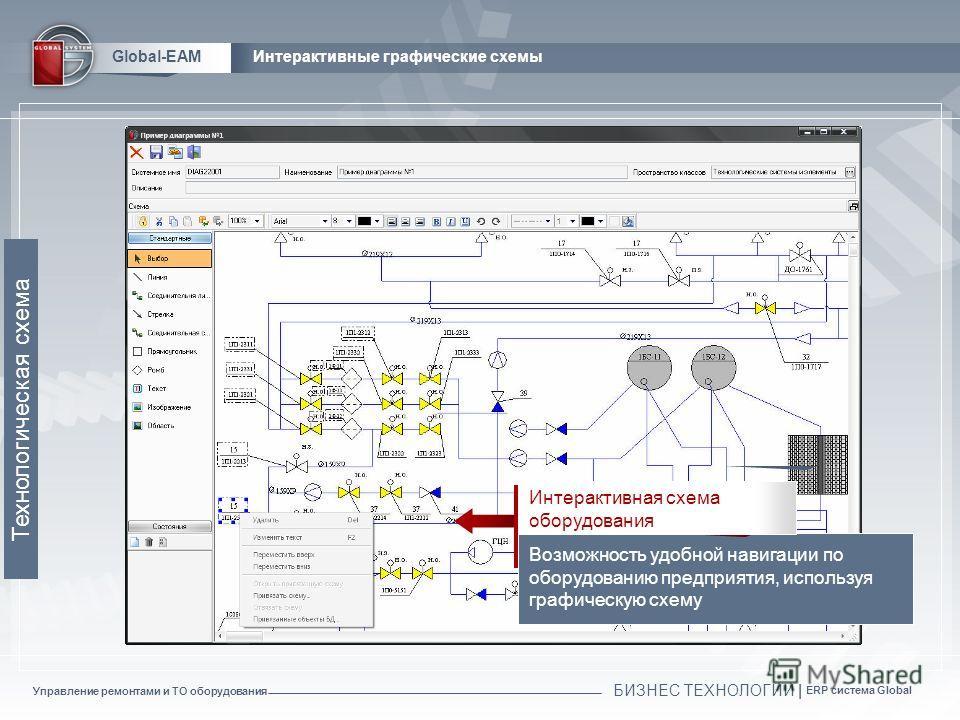 Управление ремонтами и ТО оборудования БИЗНЕС ТЕХНОЛОГИИ | ERP система Global Global-EAMИнтерактивные графические схемы Технологическая схема Интерактивная схема оборудования Возможность удобной навигации по оборудованию предприятия, используя графич