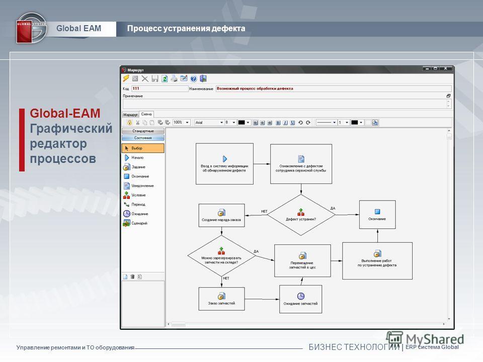 Управление ремонтами и ТО оборудования БИЗНЕС ТЕХНОЛОГИИ | ERP система Global Global EAMПроцесс устранения дефекта Global-EAM Графический редактор процессов