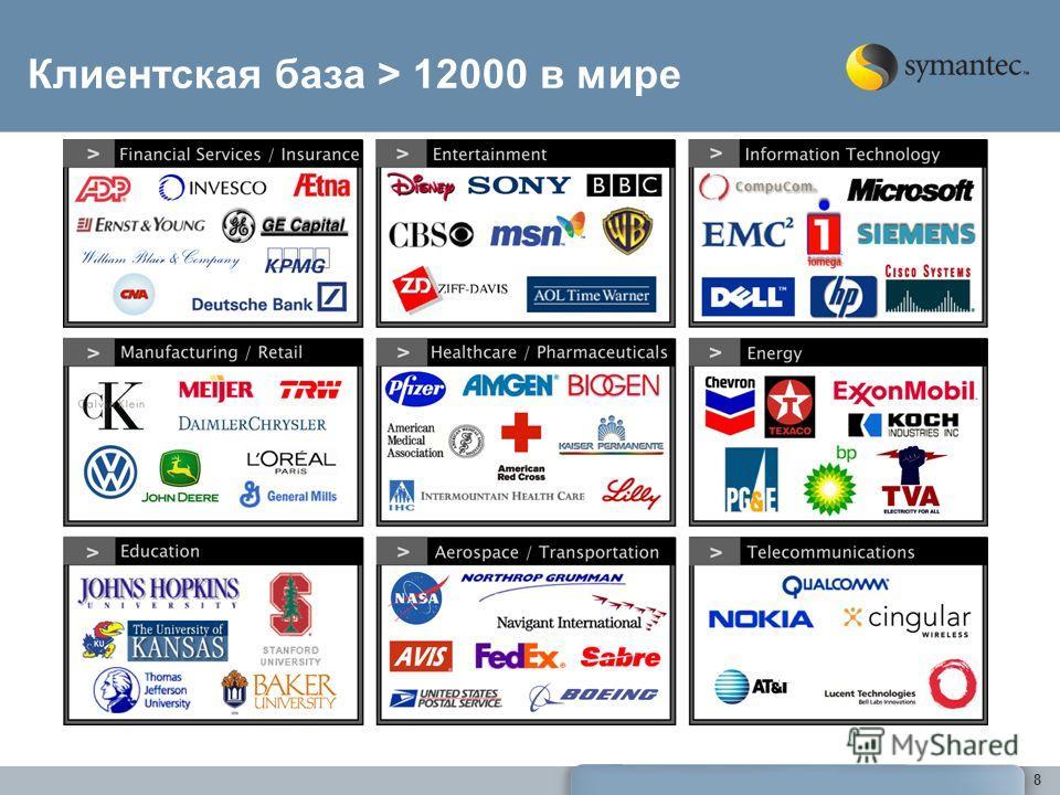 8 Клиентская база > 12000 в мире