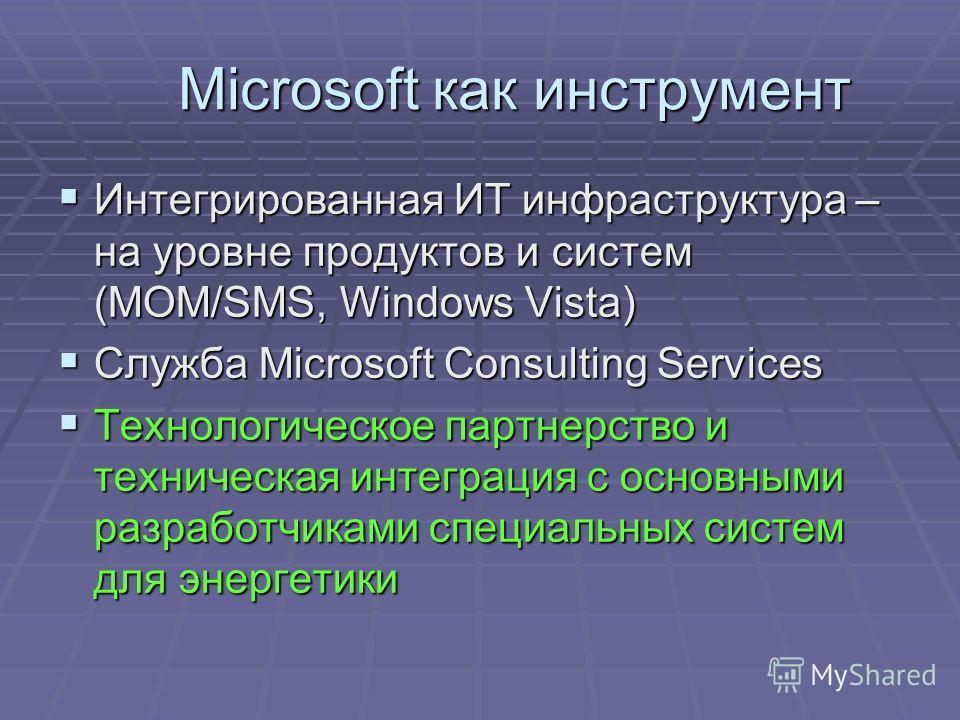 Microsoft как инструмент Интегрированная ИТ инфраструктура – на уровне продуктов и систем (MOM/SMS, Windows Vista) Интегрированная ИТ инфраструктура – на уровне продуктов и систем (MOM/SMS, Windows Vista) Служба Microsoft Consulting Services Служба M