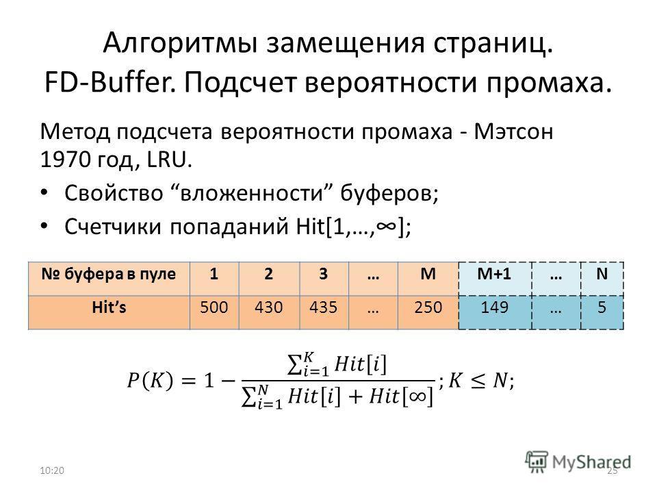 Алгоритмы замещения страниц. FD-Buffer. Подсчет вероятности промаха. Метод подсчета вероятности промаха - Мэтсон 1970 год, LRU. Свойство вложенности буферов; Счетчики попаданий Hit[1,…,]; 10:2125 буфера в пуле123…MM+1…N Hits500430435…250149…5