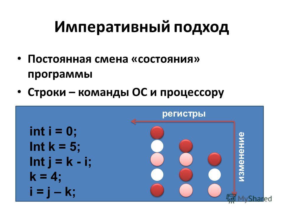 Императивный подход Постоянная смена «состояния» программы Строки – команды ОС и процессору int i = 0; Int k = 5; Int j = k - i; k = 4; i = j – k; регистры