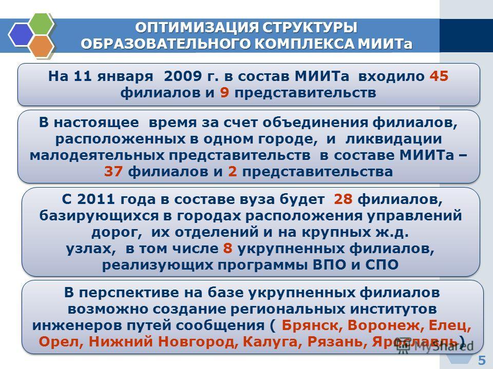 На 11 января 2009 г. в состав МИИТа входило 45 филиалов и 9 представительств 5 ОПТИМИЗАЦИЯ СТРУКТУРЫ ОБРАЗОВАТЕЛЬНОГО КОМПЛЕКСА МИИТа В настоящее время за счет объединения филиалов, расположенных в одном городе, и ликвидации малодеятельных представит