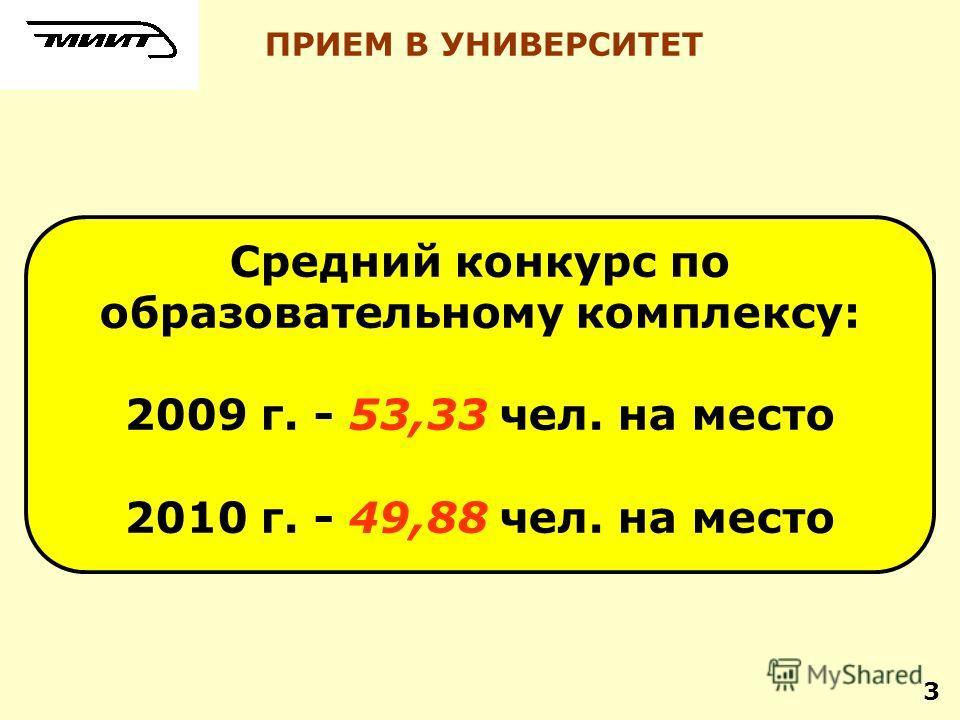 3 ПРИЕМ В УНИВЕРСИТЕТ Средний конкурс по образовательному комплексу: 2009 г. - 53,33 чел. на место 2010 г. - 49,88 чел. на место