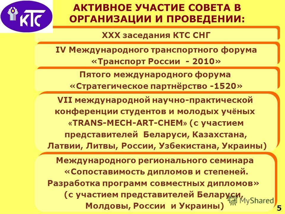 ХХХ заседания КТС СНГ IV Международного транспортного форума «Транспорт России - 2010» IV Международного транспортного форума «Транспорт России - 2010» Международного регионального семинара «Сопоставимость дипломов и степеней. Разработка программ сов