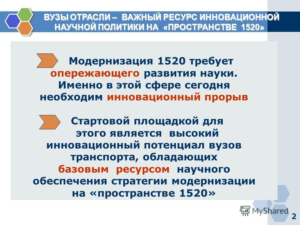 2 ВУЗЫ ОТРАСЛИ – ВАЖНЫЙ РЕСУРС ИННОВАЦИОННОЙ ВУЗЫ ОТРАСЛИ – ВАЖНЫЙ РЕСУРС ИННОВАЦИОННОЙ НАУЧНОЙ ПОЛИТИКИ НА «ПРОСТРАНСТВЕ 1520» НАУЧНОЙ ПОЛИТИКИ НА «ПРОСТРАНСТВЕ 1520» Модернизация 1520 требует опережающего развития науки. Именно в этой сфере сегодня