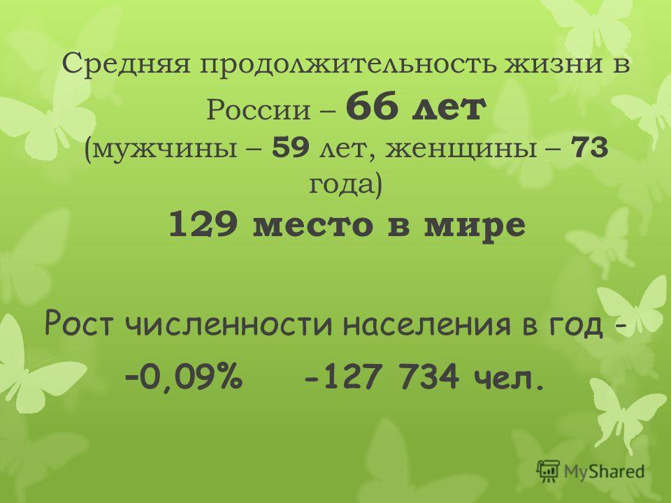 Средняя продолжительность жизни в России – 66 лет (мужчины – 59 лет, женщины – 73 года) 129 место в мире Рост численности населения в год - - 0,09% -127 734 чел.