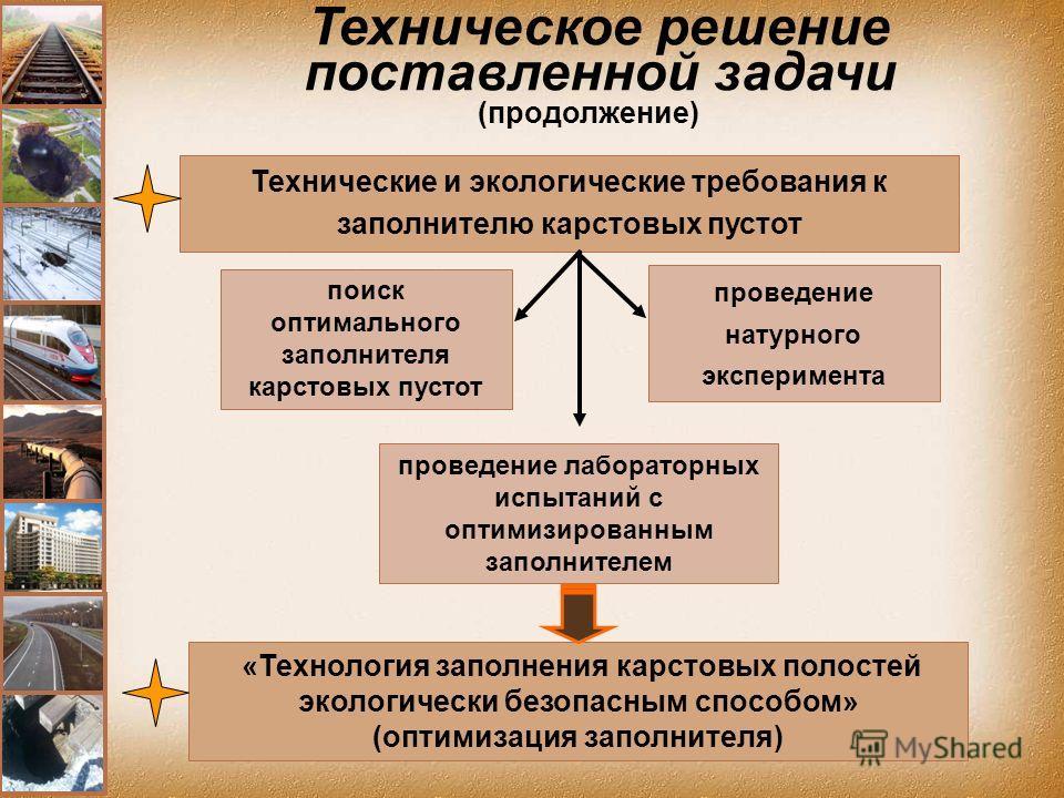 Техническое решение поставленной задачи (продолжение) Технические и экологические требования к заполнителю карстовых пустот «Технология заполнения карстовых полостей экологически безопасным способом» (оптимизация заполнителя) поиск оптимального запол