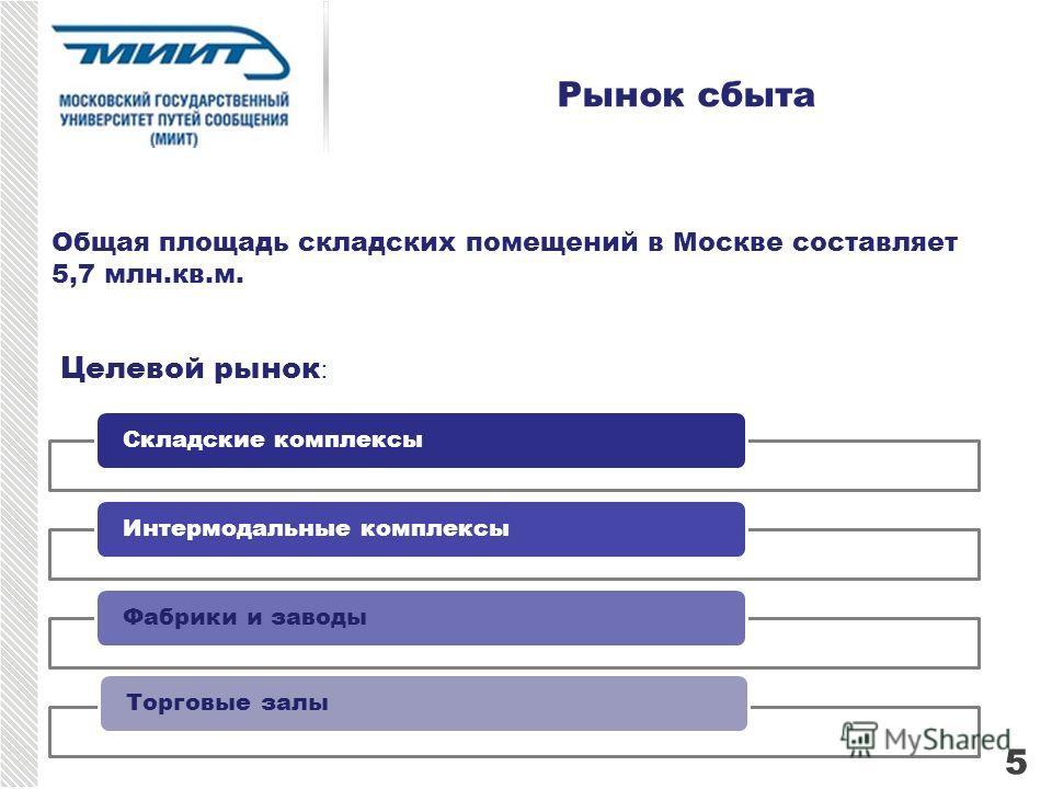 Общая площадь складских помещений в Москве составляет 5,7 млн.кв.м. Рынок сбыта Целевой рынок : Складские комплексыИнтермодальные комплексыФабрики и заводыТорговые залы 5