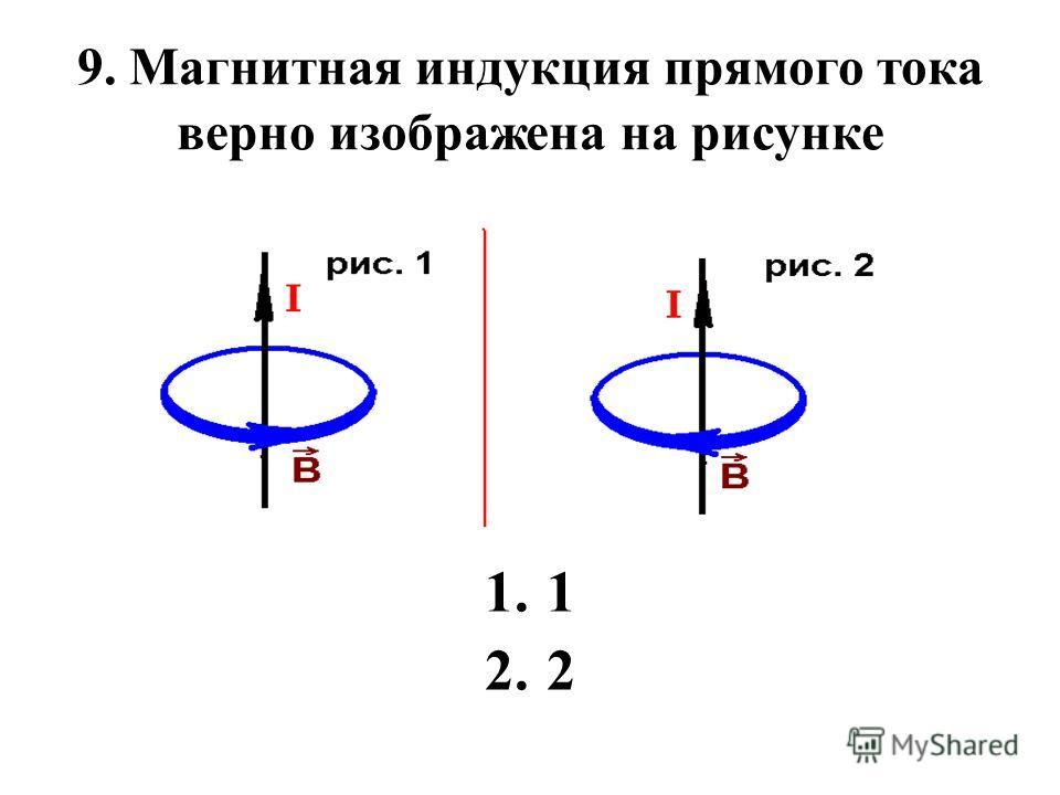 9. Магнитная индукция прямого тока верно изображена на рисунке 1.1 2.2
