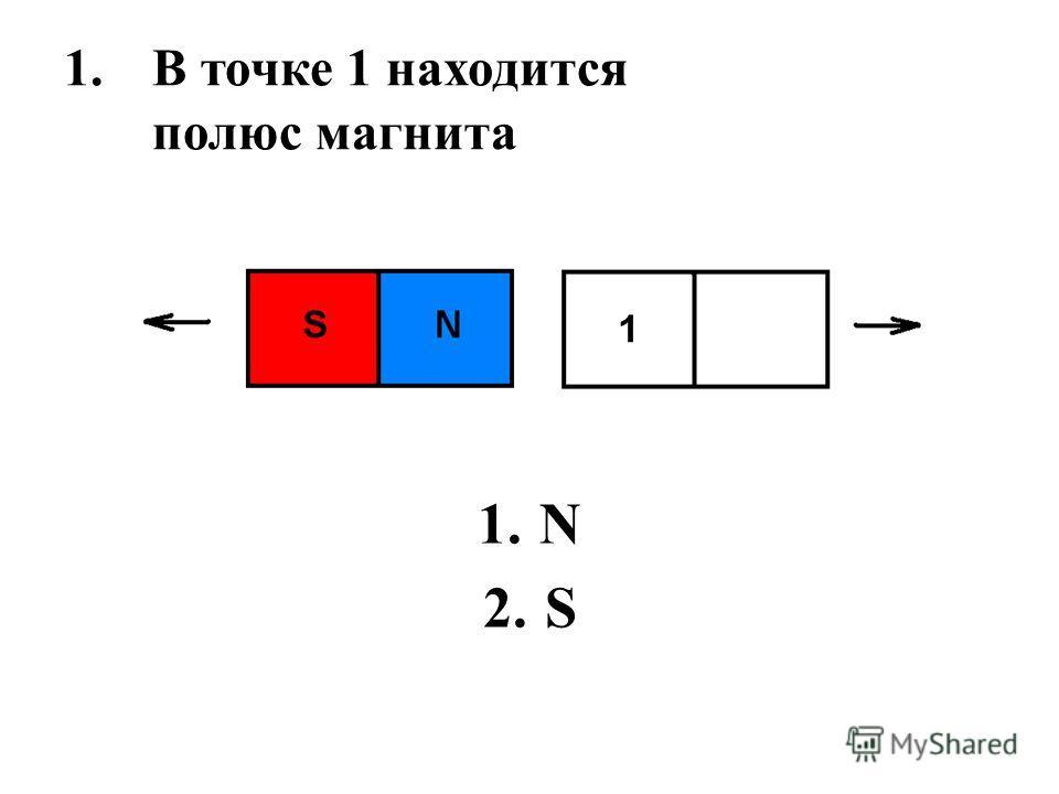 1.В точке 1 находится полюс магнита 1.N 2.S