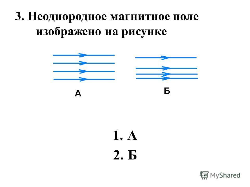 3. Неоднородное магнитное поле изображено на рисунке 1.А 2.Б
