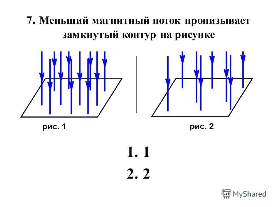 7. Меньший магнитный поток пронизывает замкнутый контур на рисунке 1.1 2.2